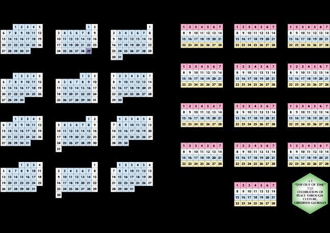 Lunar Calendar The Art Of Timing : Month disharmonic gregorian calendar vs moon
