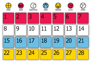 13 Moon Calendar Tutorial