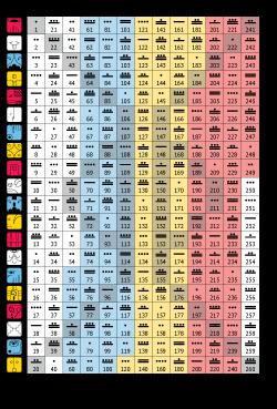 [4 Seasons graphic]
