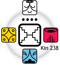 [Fifth Force Oracle graphic for Kin 236]