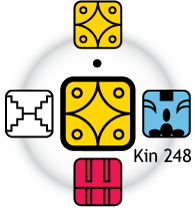 [Fifth Force Oracle graphic for Kin 248]